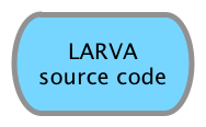 LARVA source code